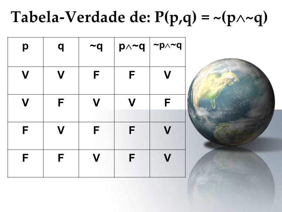 Tabela-Verdade de: P(p,q) = ~(p~q)