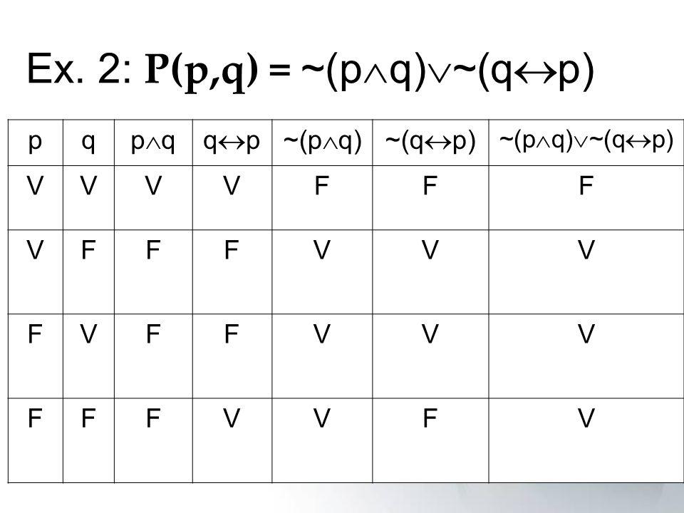 Ex. 2: P(p,q) = ~(pq)~(qp)
