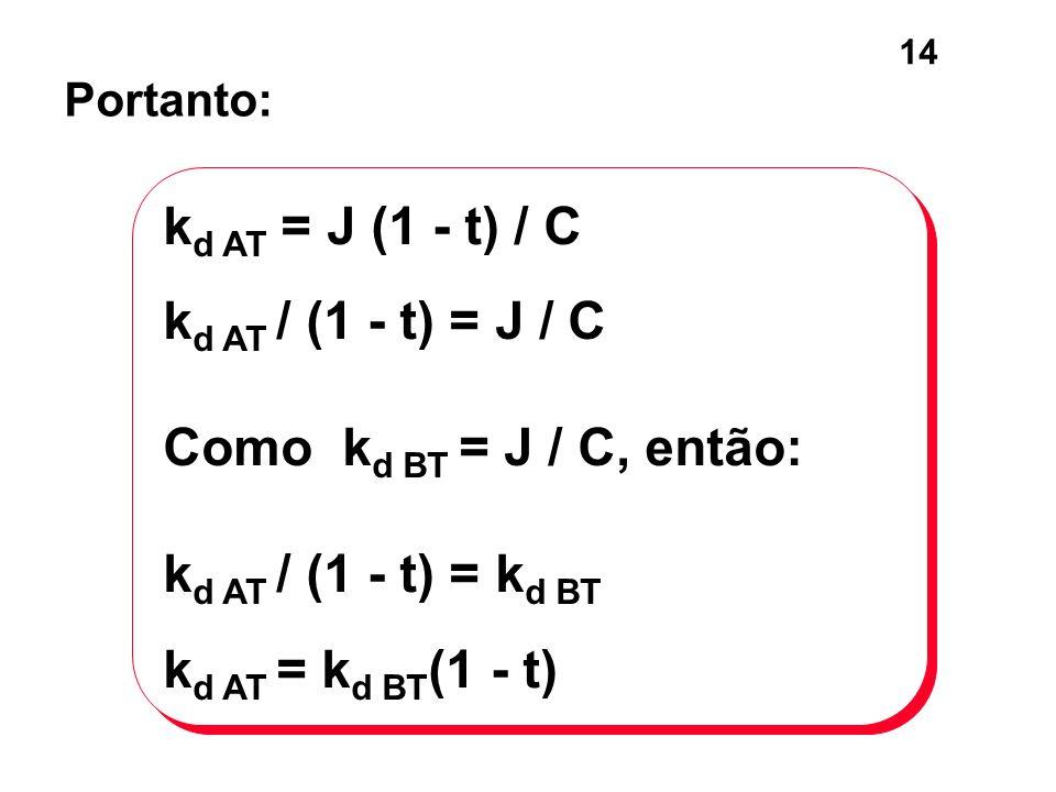 kd AT = J (1 - t) / C kd AT / (1 - t) = J / C