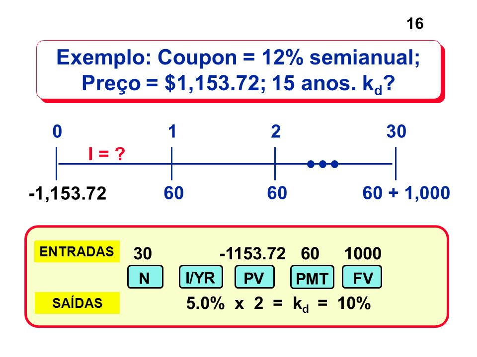 Exemplo: Coupon = 12% semianual; Preço = $1,153.72; 15 anos. kd