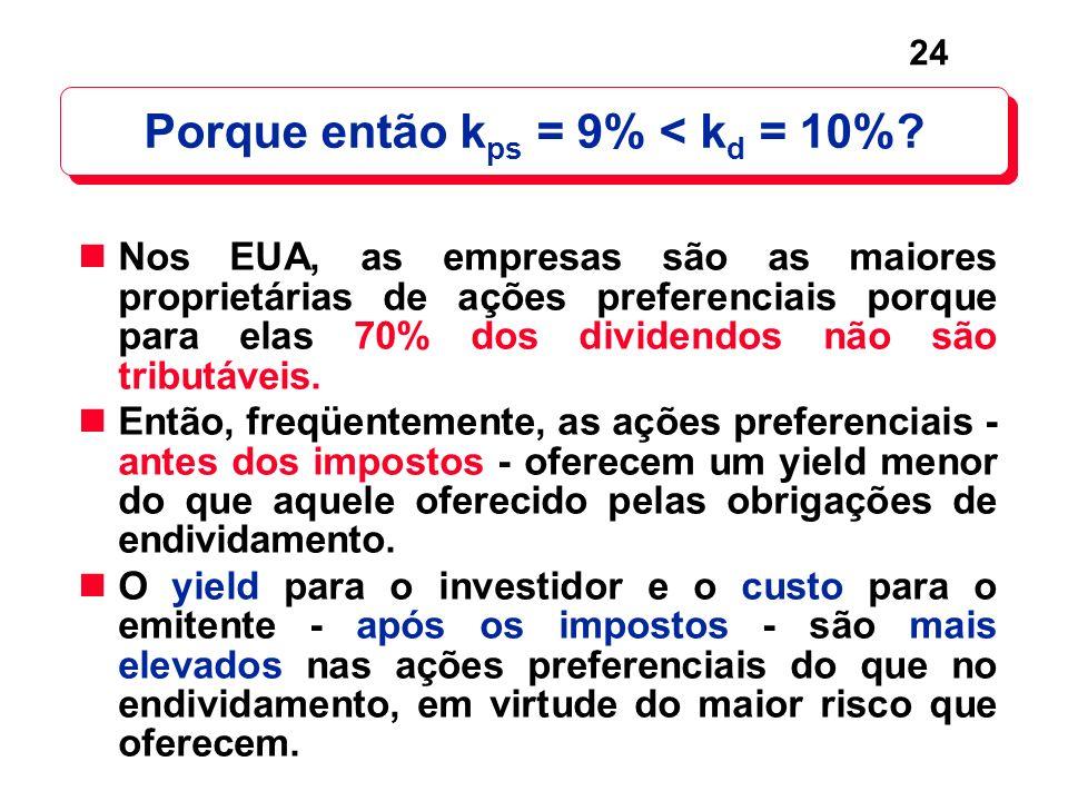 Porque então kps = 9% < kd = 10%