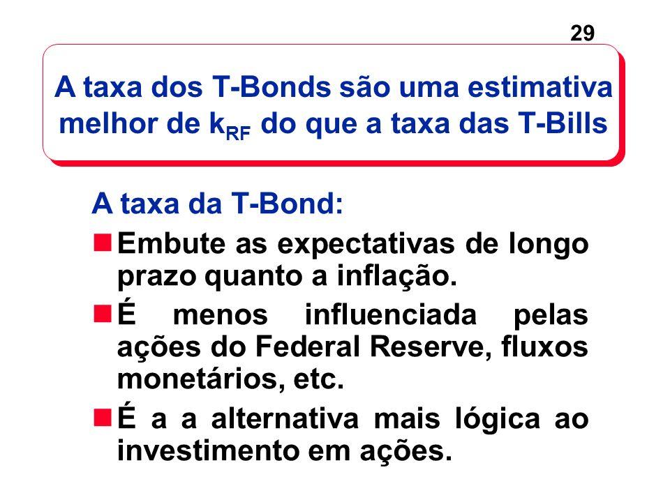 A taxa dos T-Bonds são uma estimativa melhor de kRF do que a taxa das T-Bills