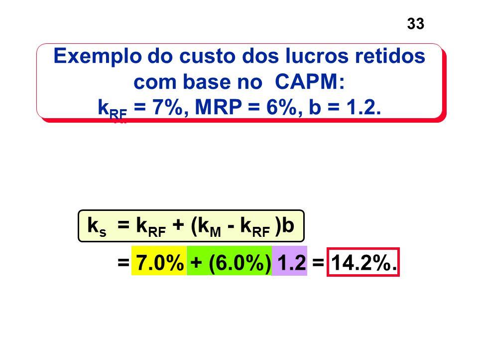 Exemplo do custo dos lucros retidos com base no CAPM: kRF = 7%, MRP = 6%, b = 1.2.