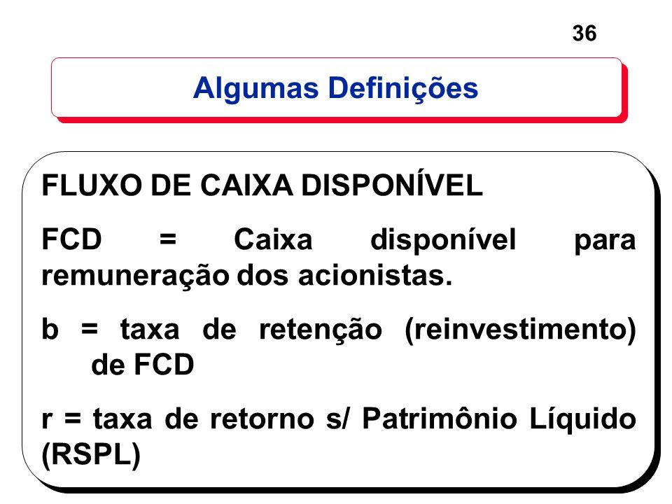 Algumas Definições FLUXO DE CAIXA DISPONÍVEL. FCD = Caixa disponível para remuneração dos acionistas.