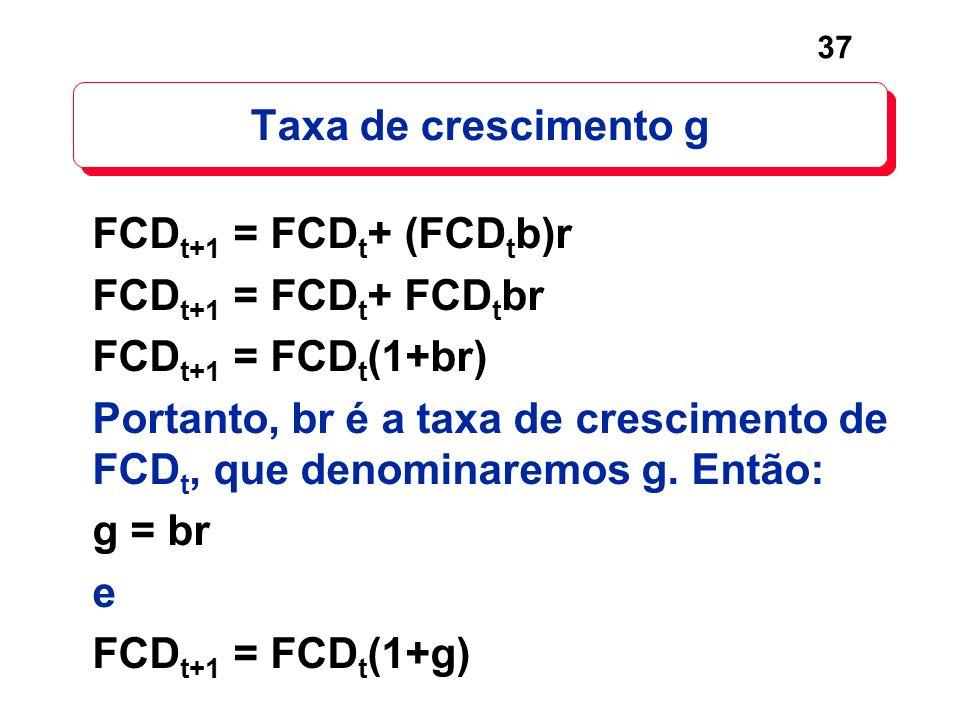 Taxa de crescimento g FCDt+1 = FCDt+ (FCDtb)r. FCDt+1 = FCDt+ FCDtbr. FCDt+1 = FCDt(1+br)