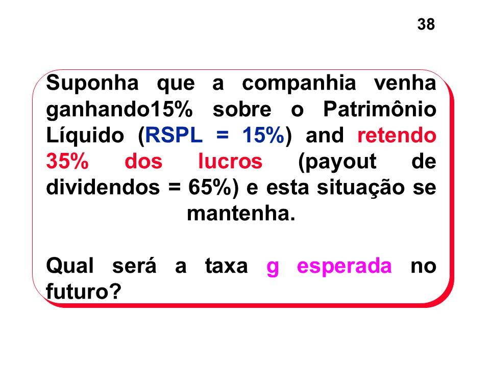 Suponha que a companhia venha ganhando15% sobre o Patrimônio Líquido (RSPL = 15%) and retendo 35% dos lucros (payout de dividendos = 65%) e esta situação se mantenha.