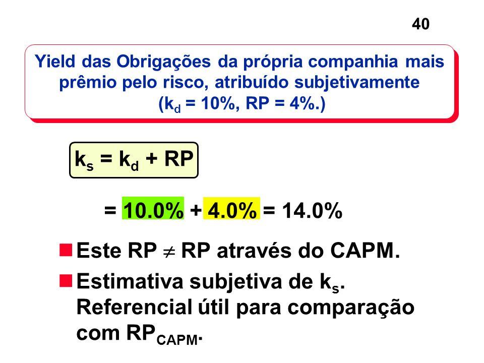 Este RP  RP através do CAPM.