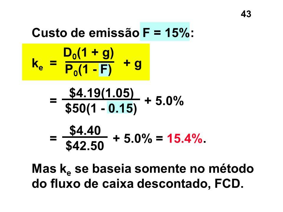 Custo de emissão F = 15%: ke = + g. = + 5.0% = + 5.0% = 15.4%.