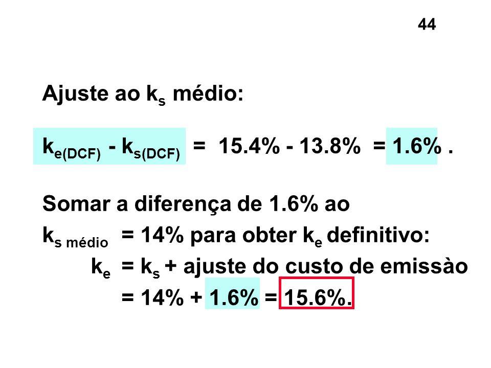 Ajuste ao ks médio:ke(DCF) - ks(DCF) = 15.4% - 13.8% = 1.6% . Somar a diferença de 1.6% ao. ks médio = 14% para obter ke definitivo: