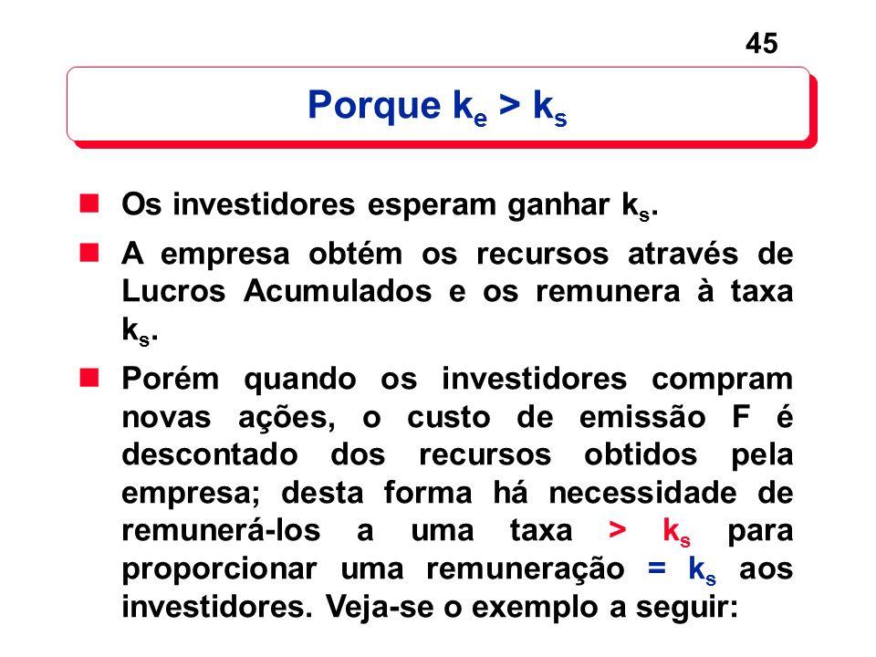 Porque ke > ks Os investidores esperam ganhar ks.