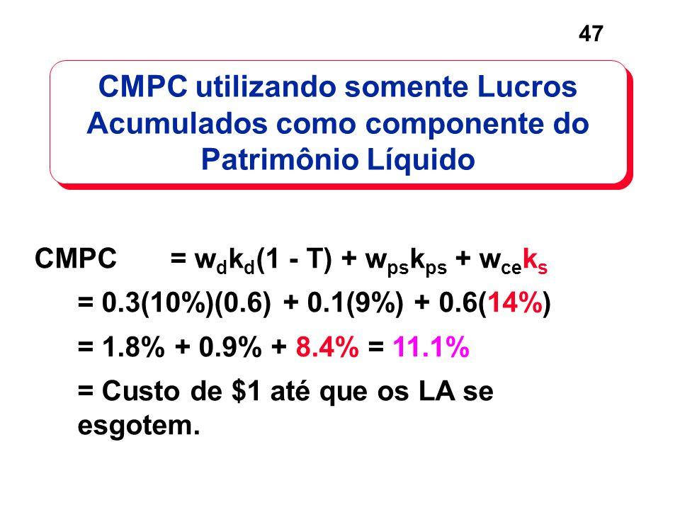 CMPC utilizando somente Lucros Acumulados como componente do Patrimônio Líquido