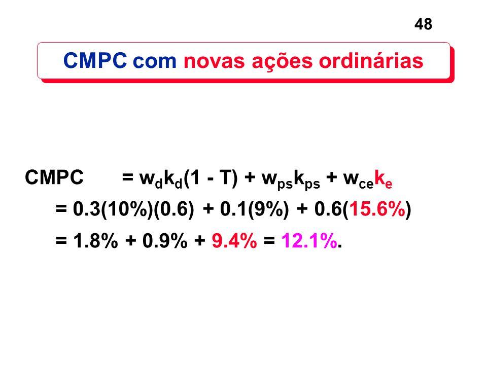 CMPC com novas ações ordinárias
