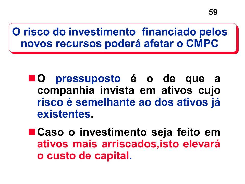 O risco do investimento financiado pelos novos recursos poderá afetar o CMPC