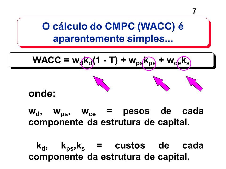 O cálculo do CMPC (WACC) é aparentemente simples...