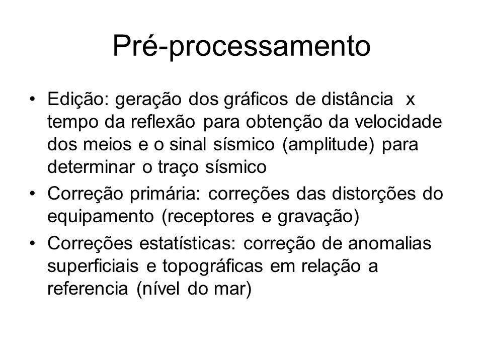 Pré-processamento