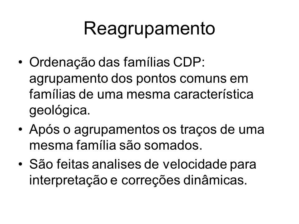 Reagrupamento Ordenação das famílias CDP: agrupamento dos pontos comuns em famílias de uma mesma característica geológica.