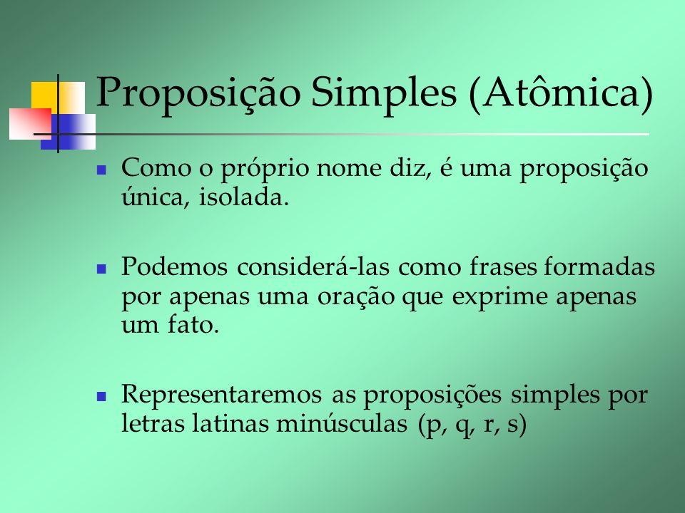 Proposição Simples (Atômica)