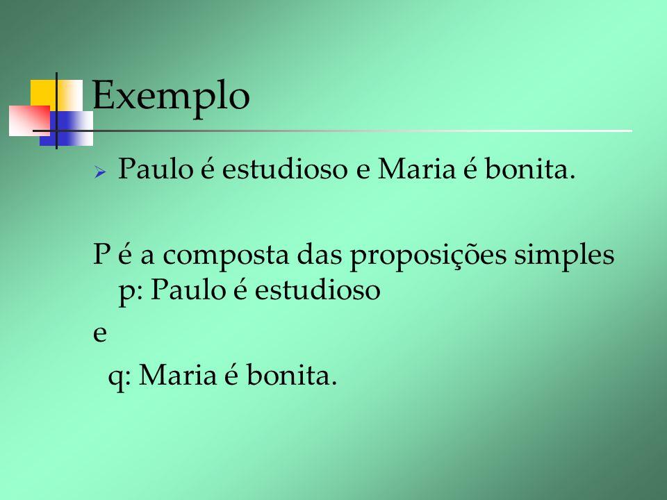 Exemplo Paulo é estudioso e Maria é bonita.