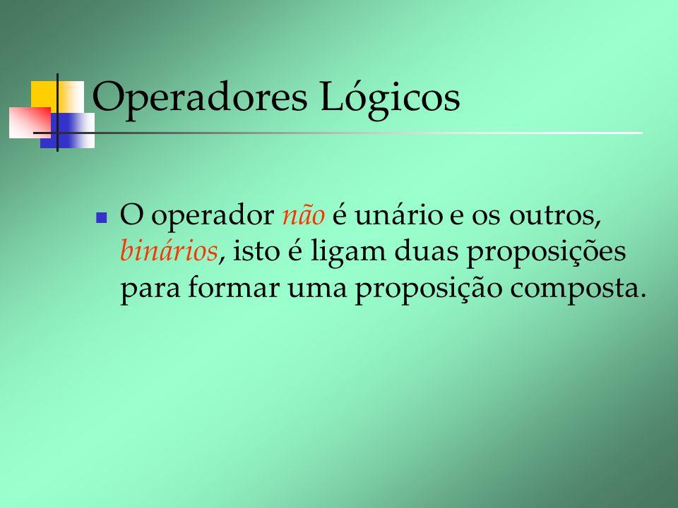 Operadores Lógicos O operador não é unário e os outros, binários, isto é ligam duas proposições para formar uma proposição composta.