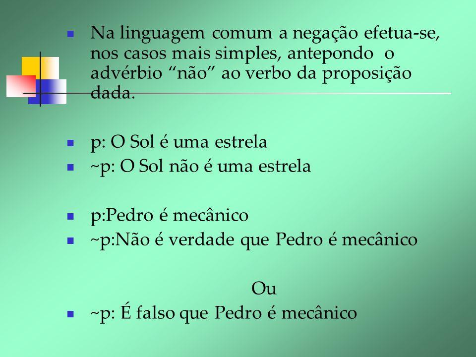 Na linguagem comum a negação efetua-se, nos casos mais simples, antepondo o advérbio não ao verbo da proposição dada.