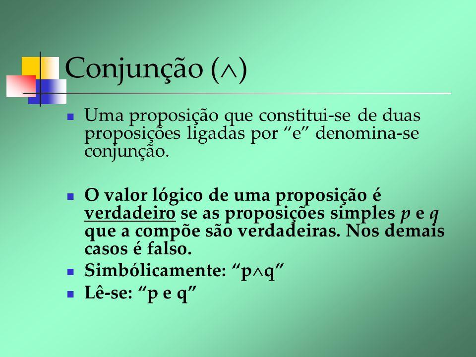 Conjunção () Uma proposição que constitui-se de duas proposições ligadas por e denomina-se conjunção.