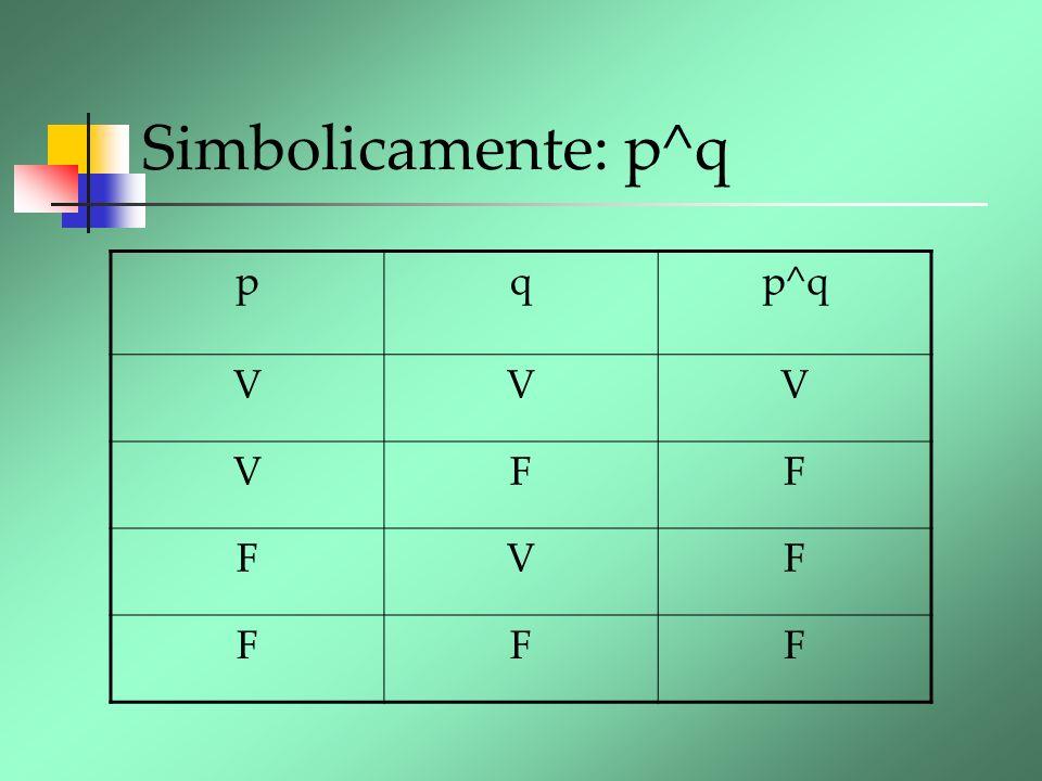 Simbolicamente: p^q p q p^q V F