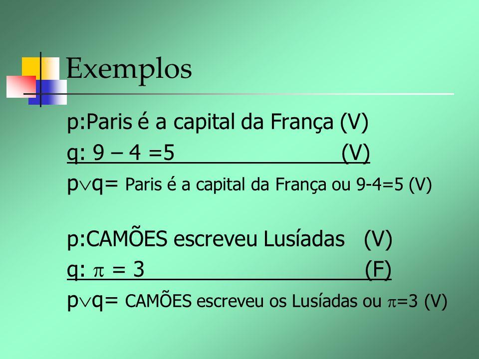 Exemplos p:Paris é a capital da França (V) q: 9 – 4 =5 (V)