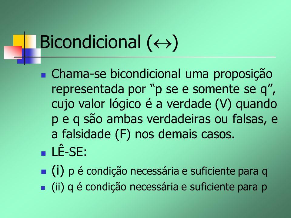 Bicondicional () (i) p é condição necessária e suficiente para q