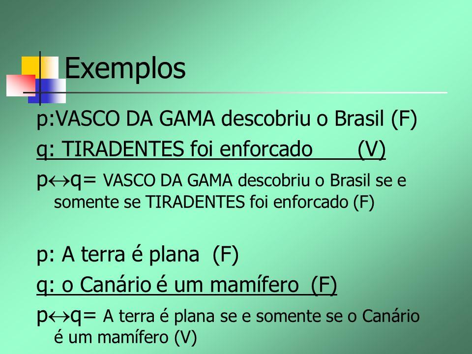 Exemplos p:VASCO DA GAMA descobriu o Brasil (F)