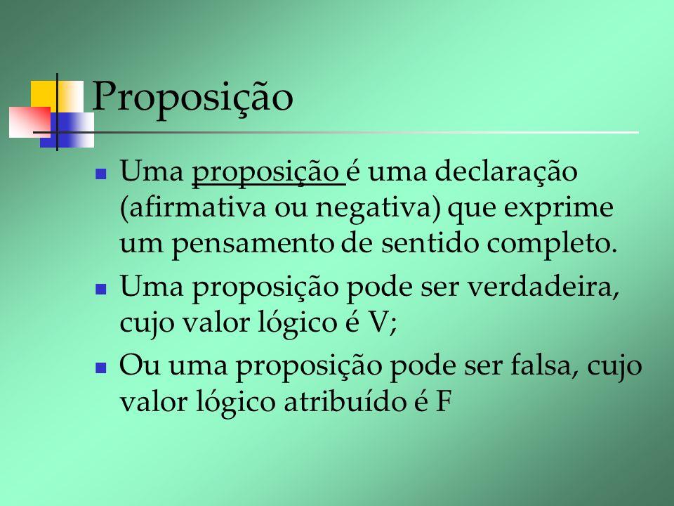 Proposição Uma proposição é uma declaração (afirmativa ou negativa) que exprime um pensamento de sentido completo.