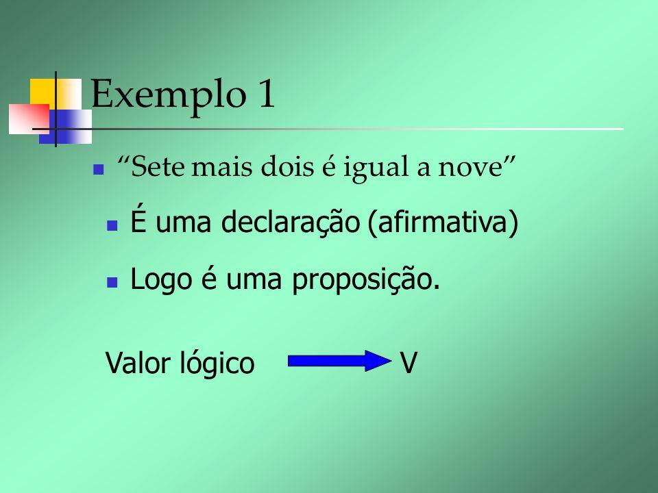 Exemplo 1 Sete mais dois é igual a nove