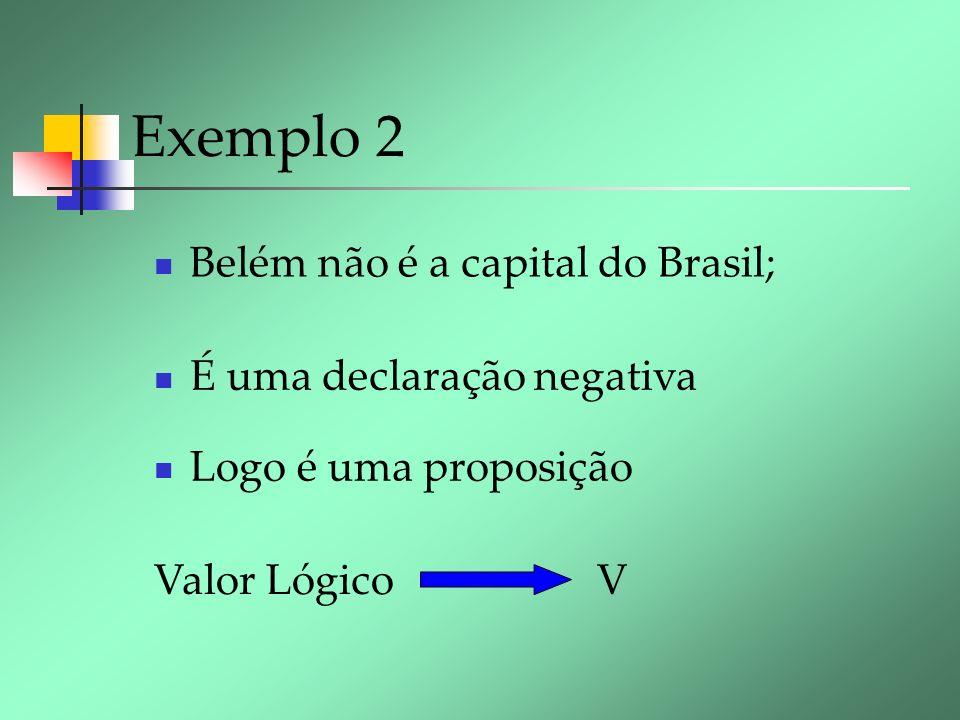 Exemplo 2 Belém não é a capital do Brasil; É uma declaração negativa