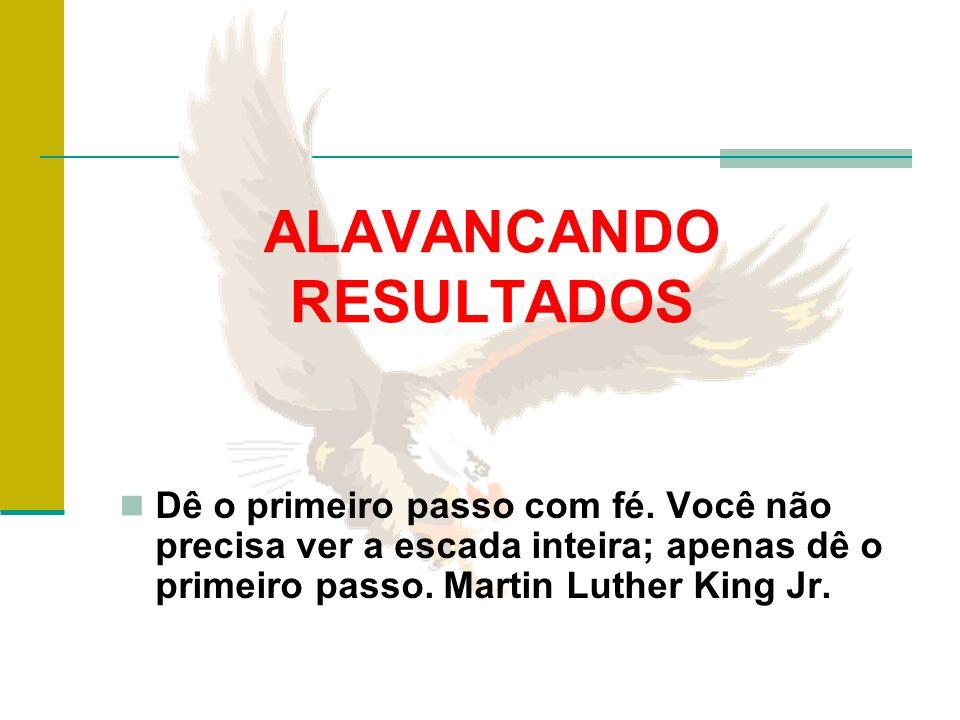 ALAVANCANDO RESULTADOS
