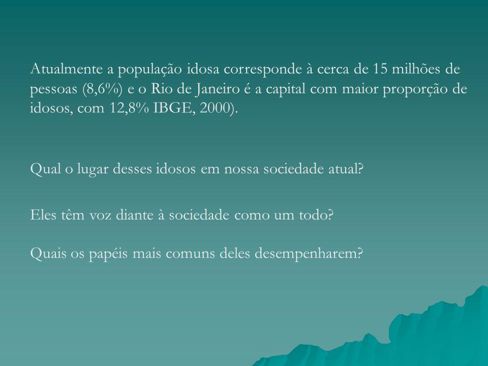 Atualmente a população idosa corresponde à cerca de 15 milhões de pessoas (8,6%) e o Rio de Janeiro é a capital com maior proporção de idosos, com 12,8% IBGE, 2000).