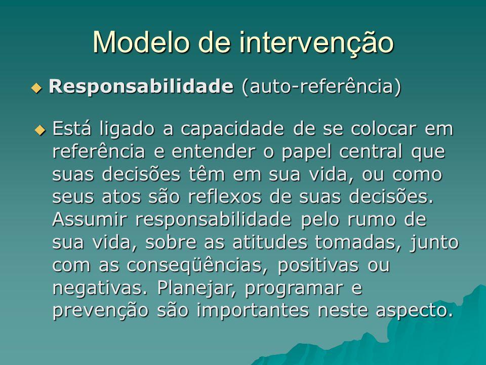Modelo de intervenção Responsabilidade (auto-referência)