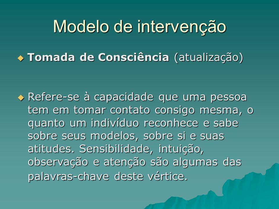 Modelo de intervenção Tomada de Consciência (atualização)