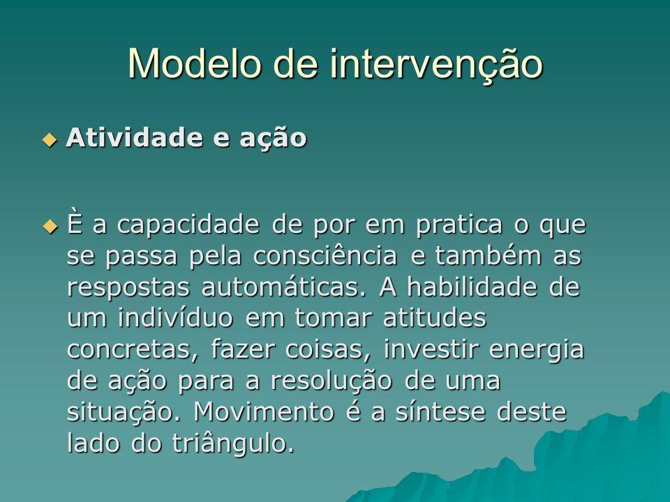 Modelo de intervenção Atividade e ação