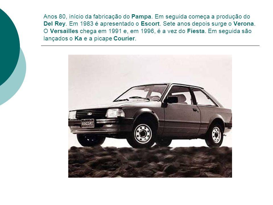 Anos 80, início da fabricação do Pampa
