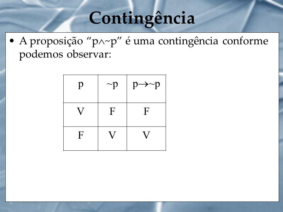 Contingência A proposição p~p é uma contingência conforme podemos observar: p ~p p~p V F