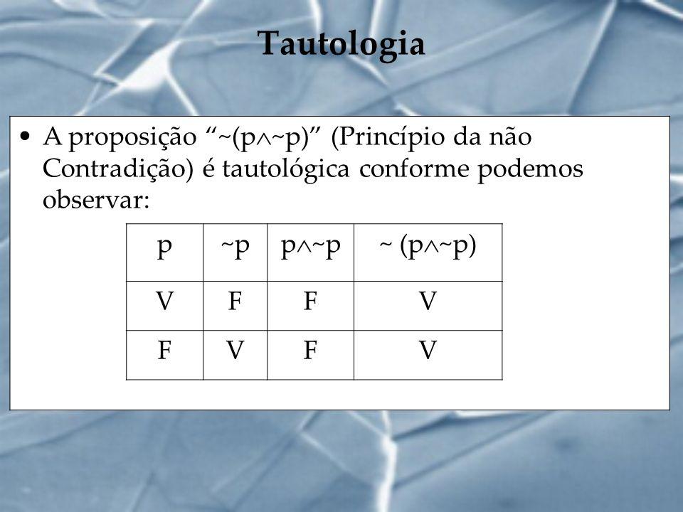 Tautologia A proposição ~(p~p) (Princípio da não Contradição) é tautológica conforme podemos observar: