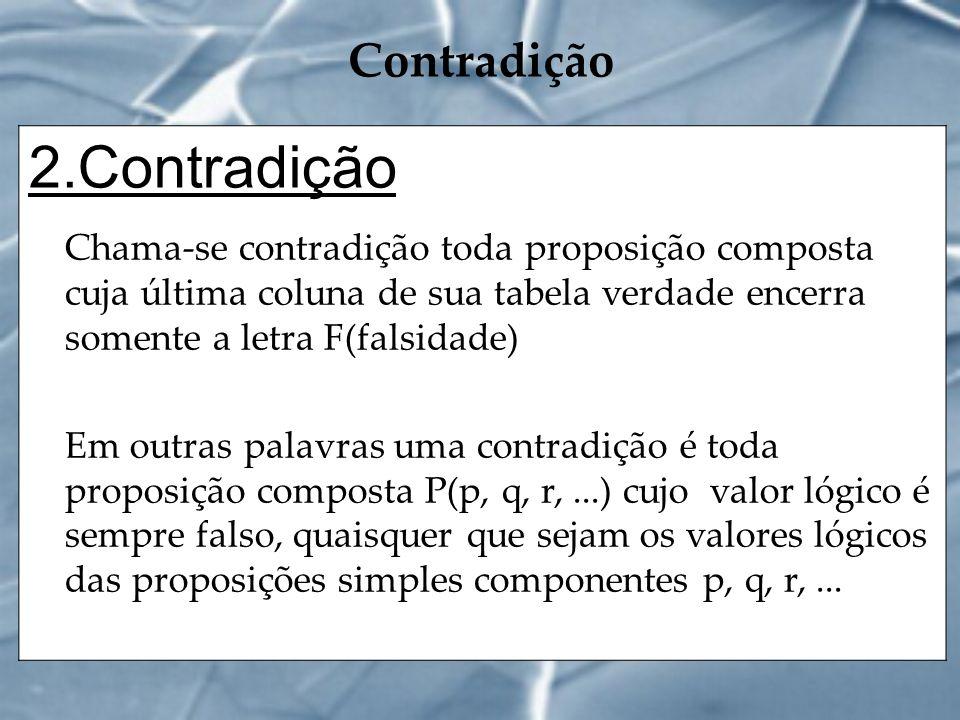 2.Contradição Contradição