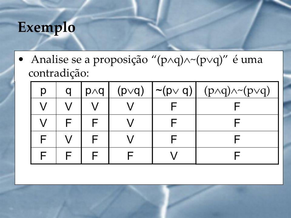 Exemplo Analise se a proposição (pq)~(pq) é uma contradição: p q