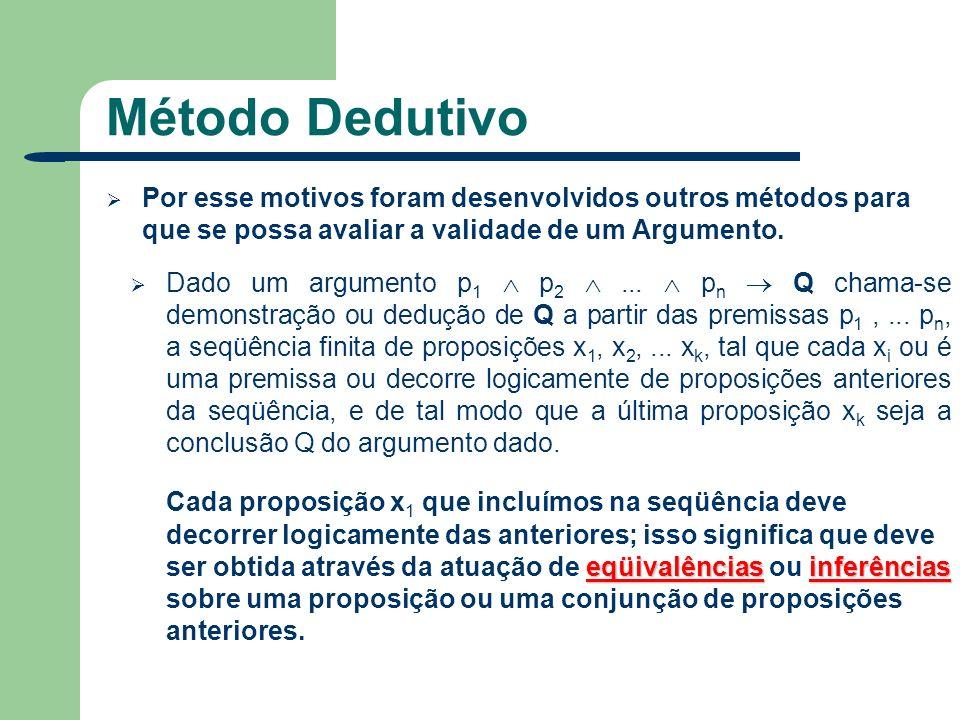 Método Dedutivo Por esse motivos foram desenvolvidos outros métodos para que se possa avaliar a validade de um Argumento.