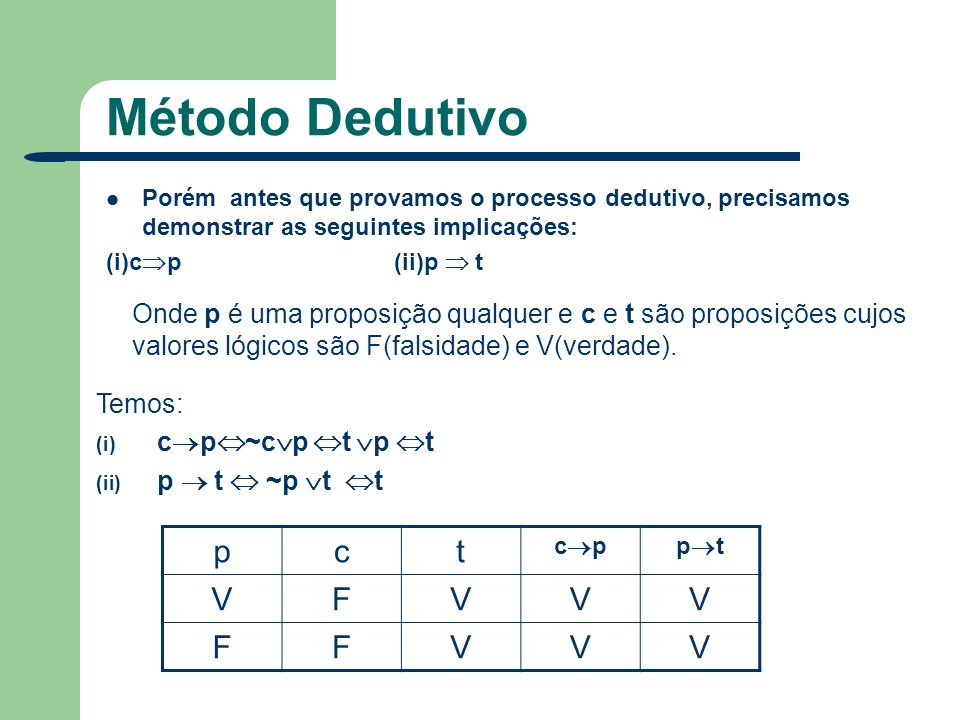 Método Dedutivo Porém antes que provamos o processo dedutivo, precisamos demonstrar as seguintes implicações: