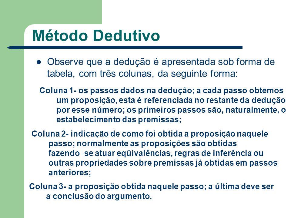 Método Dedutivo Observe que a dedução é apresentada sob forma de tabela, com três colunas, da seguinte forma: