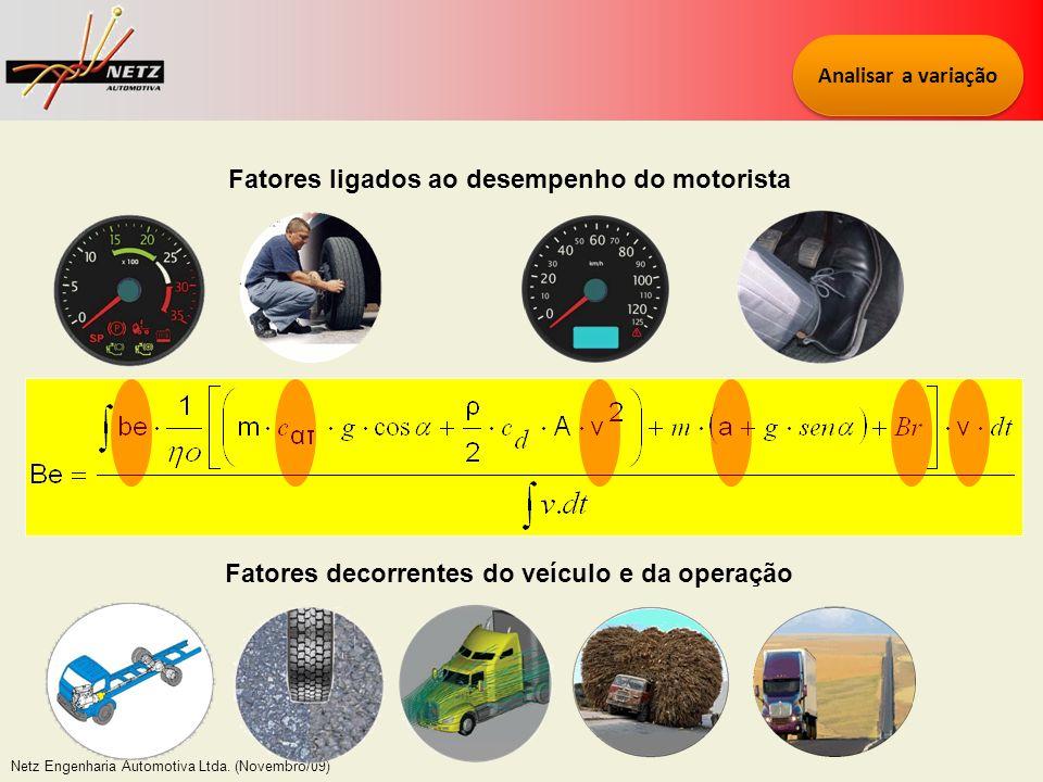 Fatores ligados ao desempenho do motorista
