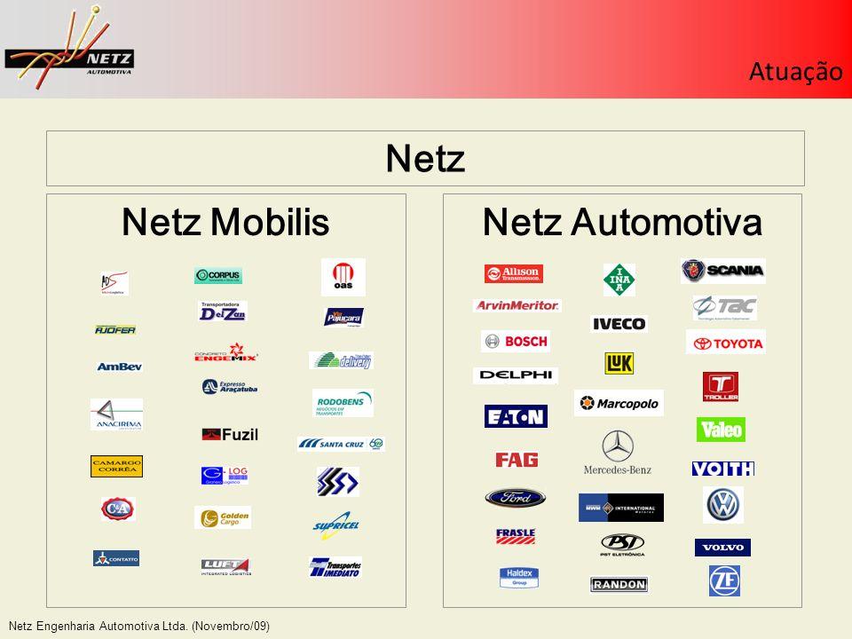 Netz Netz Mobilis Netz Automotiva