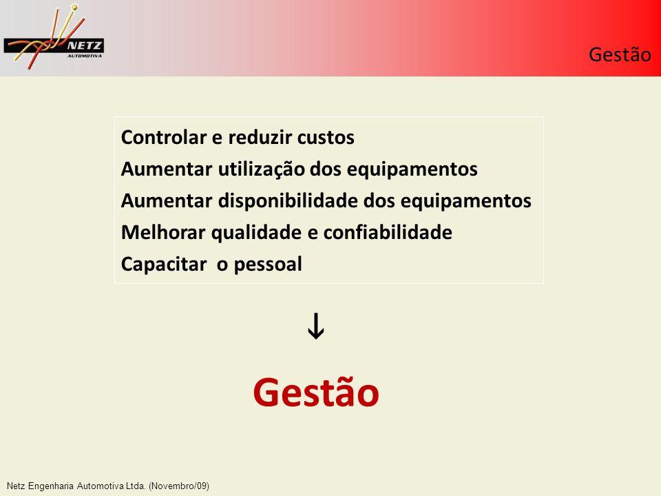 Gestão h Gestão Controlar e reduzir custos
