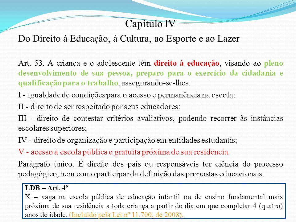 Capítulo IV Do Direito à Educação, à Cultura, ao Esporte e ao Lazer