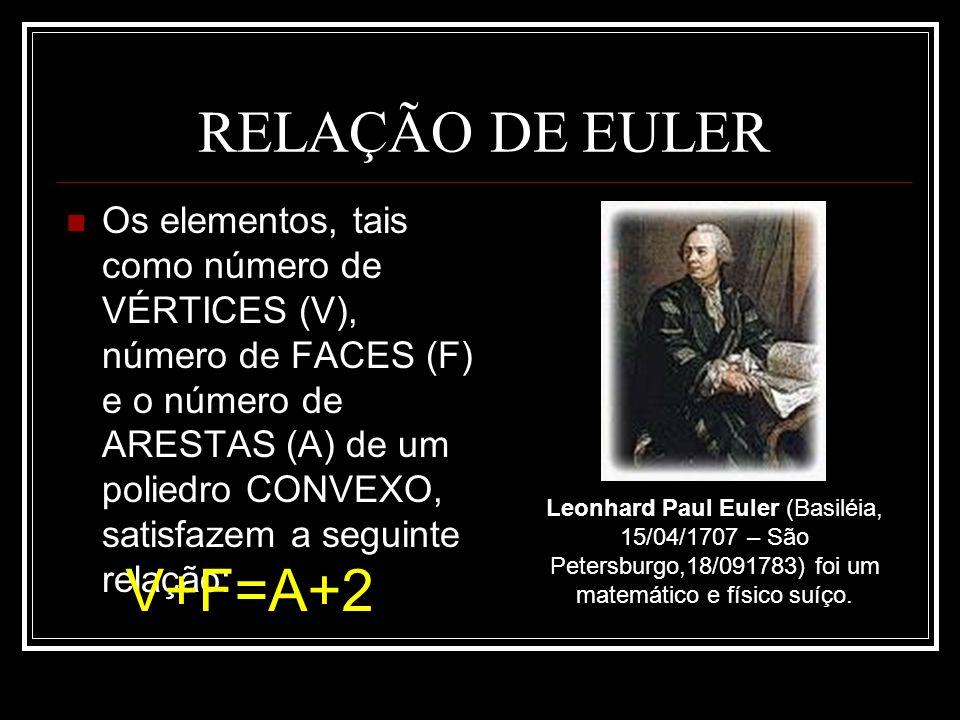 RELAÇÃO DE EULER V+F=A+2